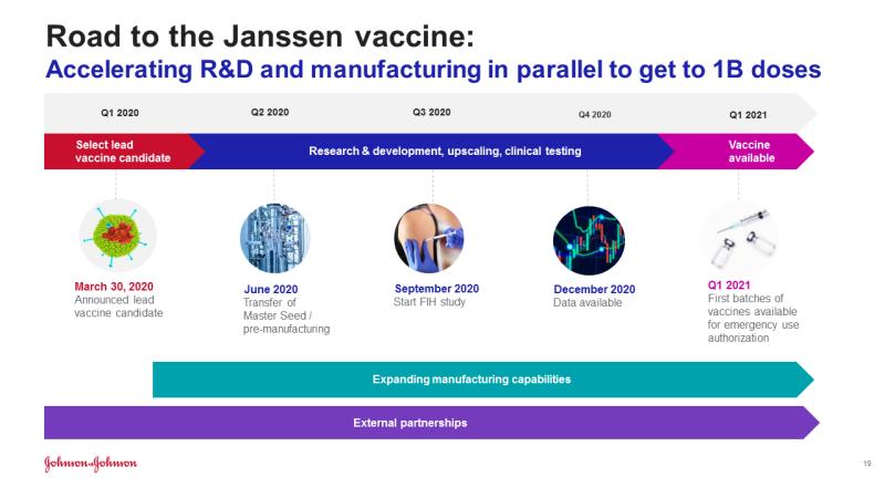 美股定存股推薦:嬌生試驗未來有機會發明COVID-19的疫苗