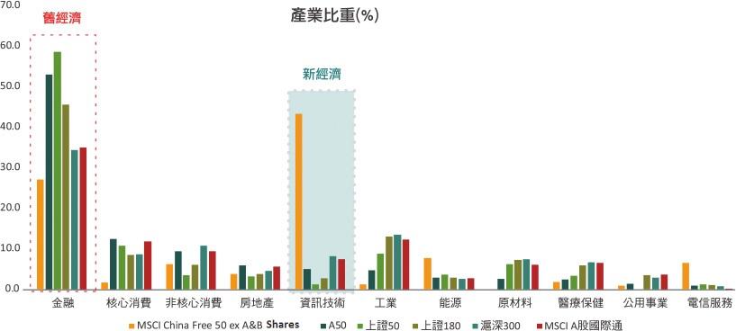 中國ETF、陸股ETF推薦