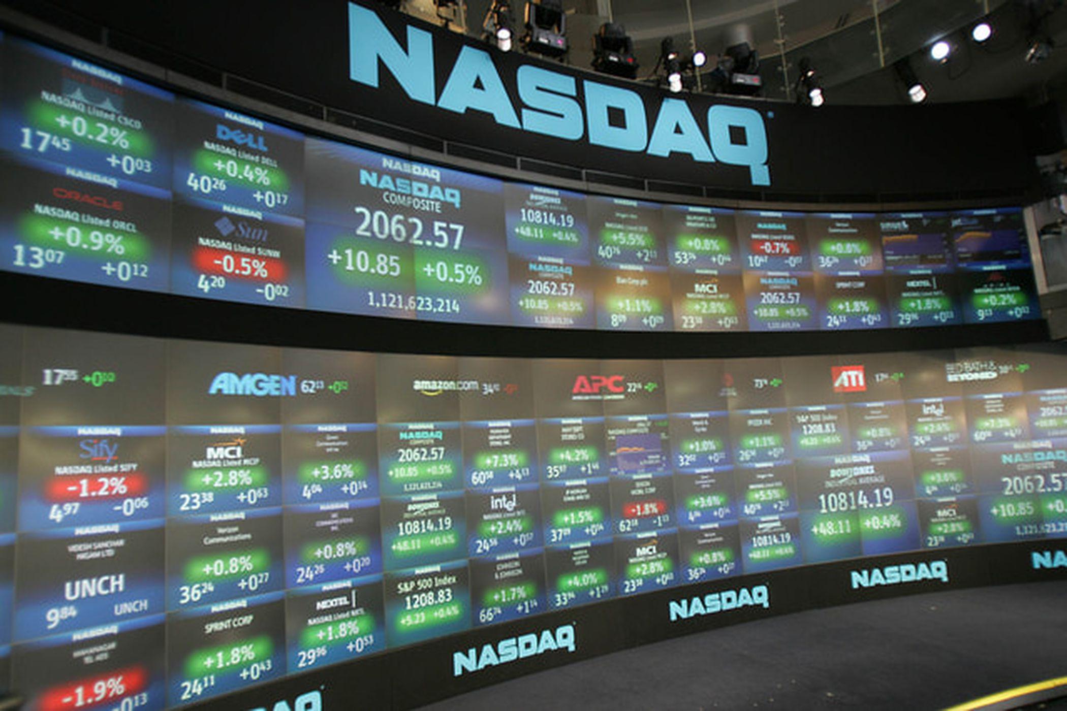 買美股入門教學:納斯達克指數