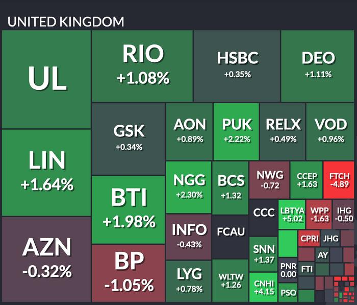 美股要繳30%股息稅:英國股票免稅