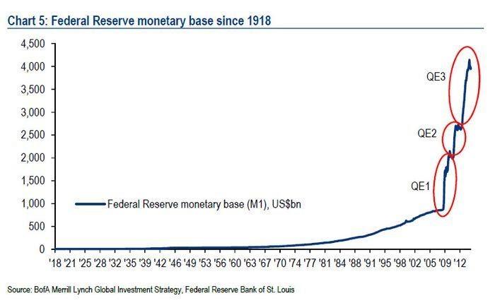 如何對抗通貨膨脹: