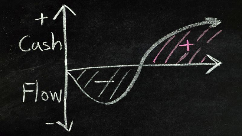 如何做好理財規劃?